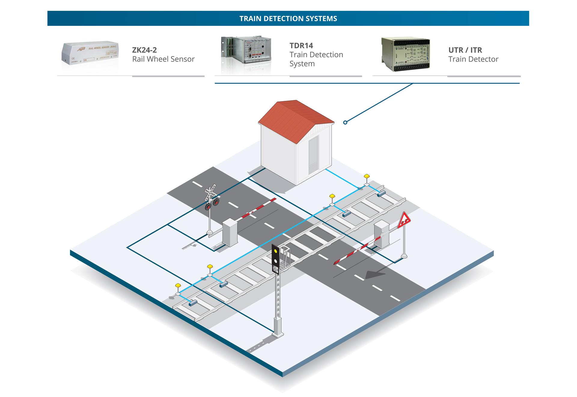 Altpro_Train-detection-systems-EN_web