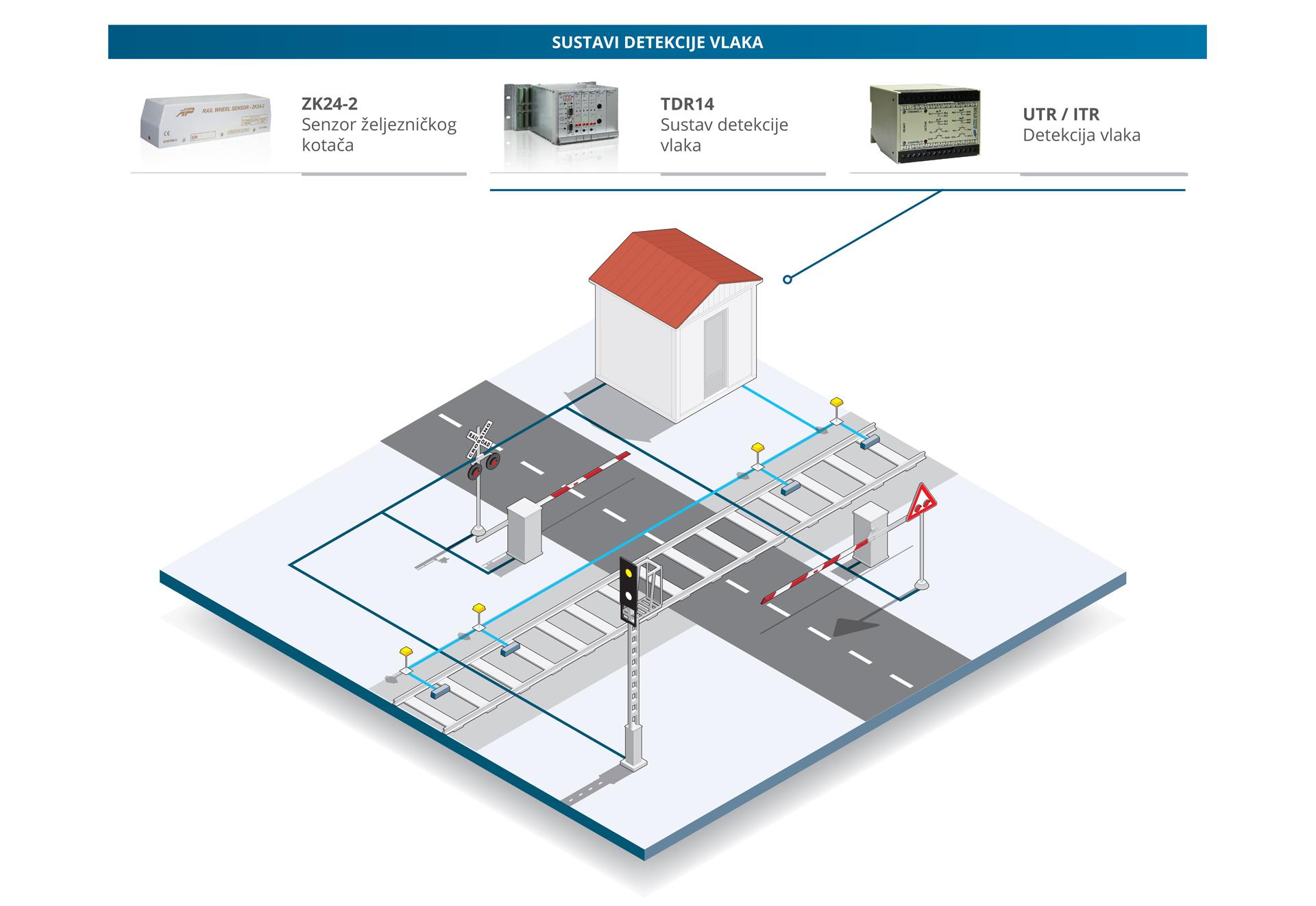 Altpro_Train-detection-systems-HR_web